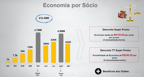 Economia Socios MPUFM - Blog DNA Santastico